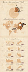 Islam around the world - Infographic (English) by e-emoo