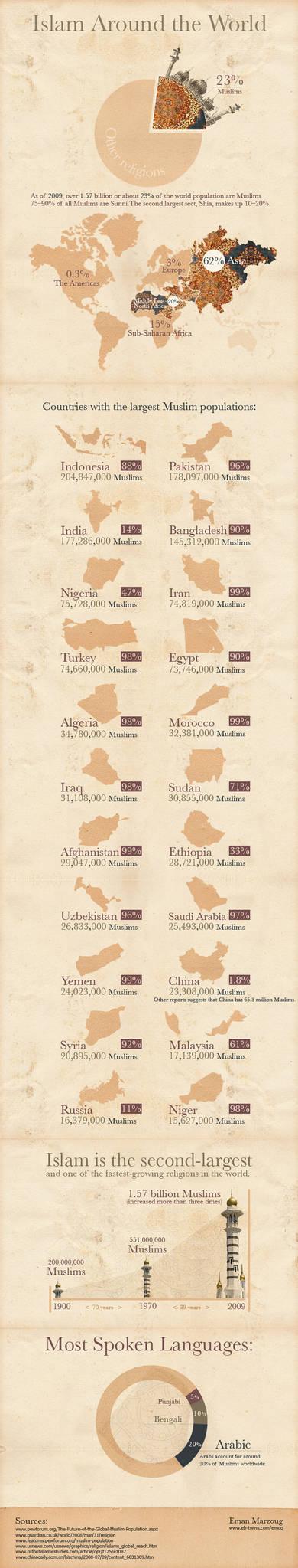 Islam around the world - Infographic (English)