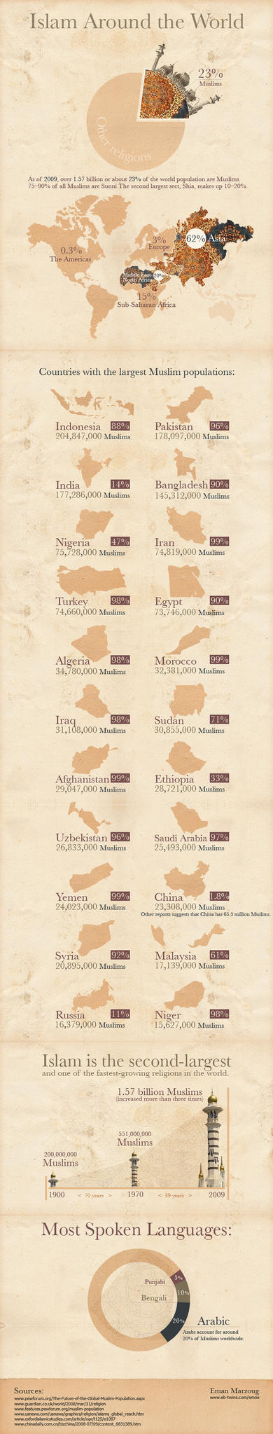 Islam around the world - Infographic (English) by e-emoo