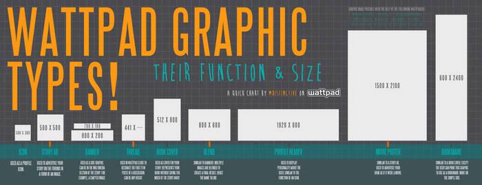 Wattpad Graphic Types