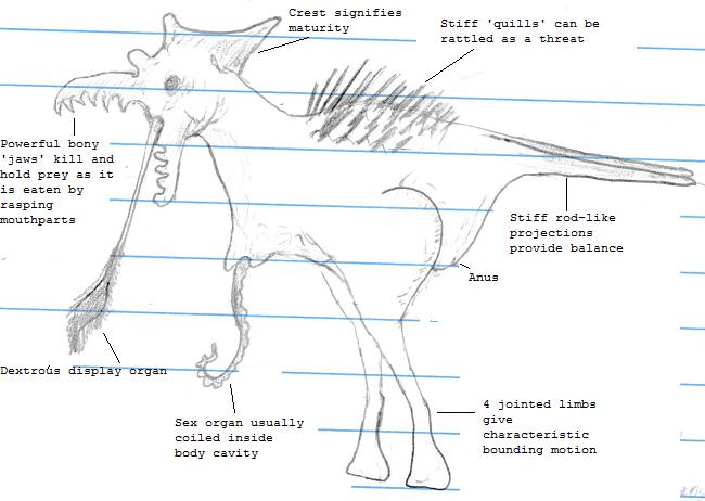 Attenborough Brainstorming: Unnamed Predator by QueenSerenity2012