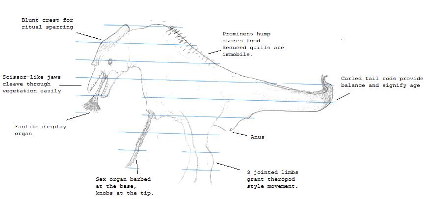 Attenborough Brainstorming: Unnamed Herbivore by QueenSerenity2012