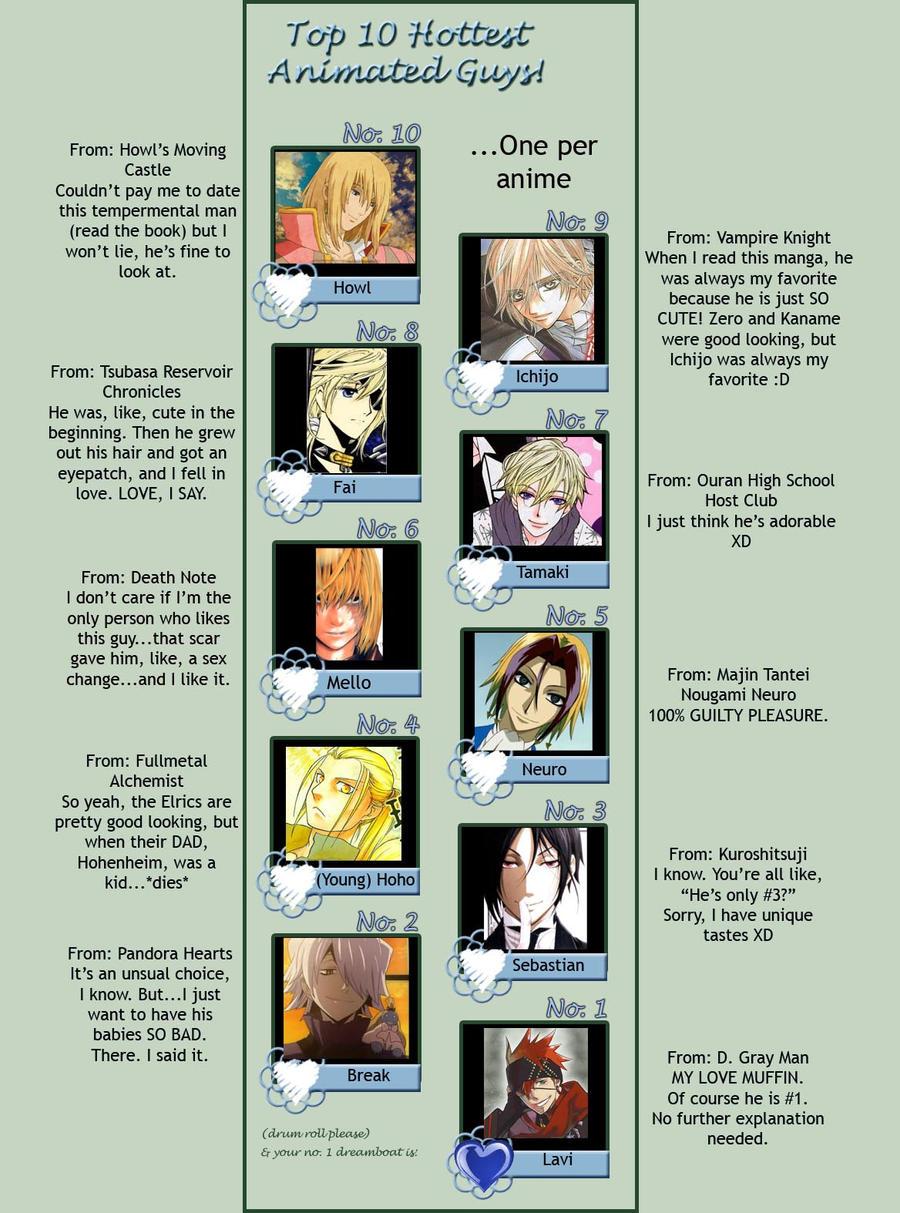Top 10 Hottest Anime Guys By RoyxRizaFan On DeviantArt