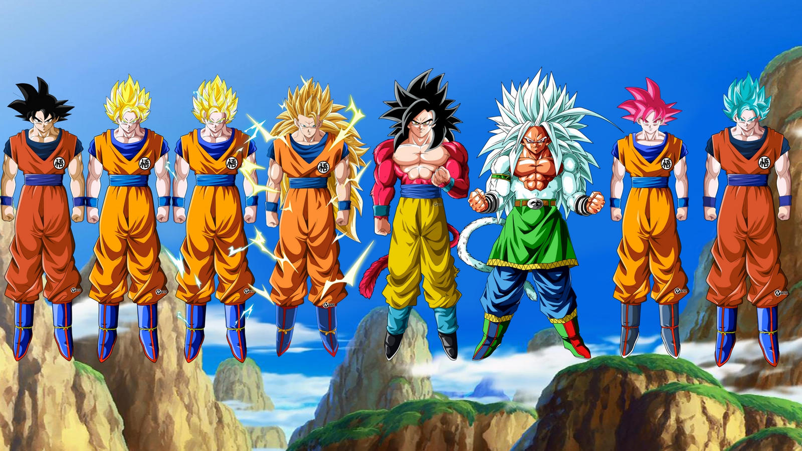Son Goku Stärkste Form