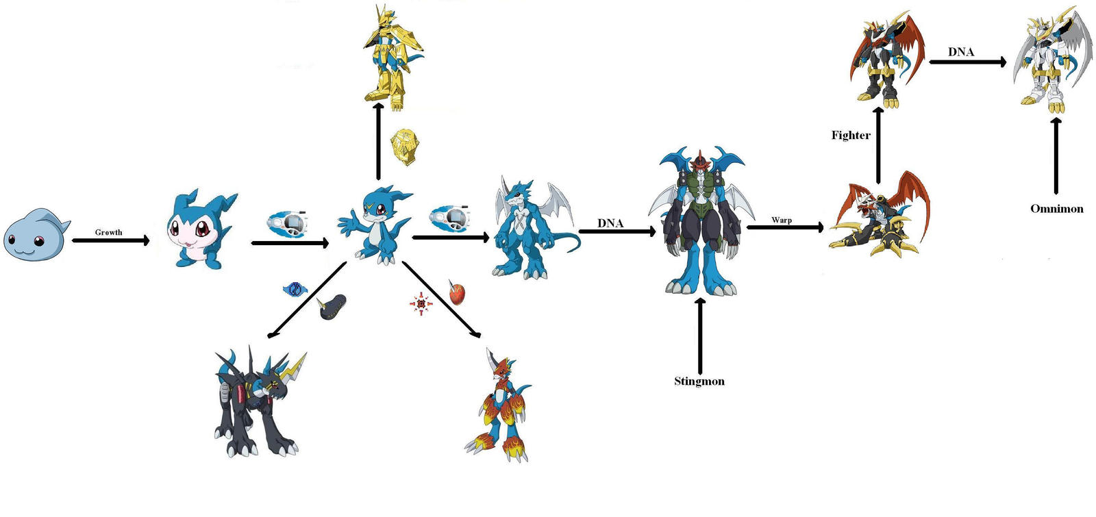 digimon veemon evolution - photo #22