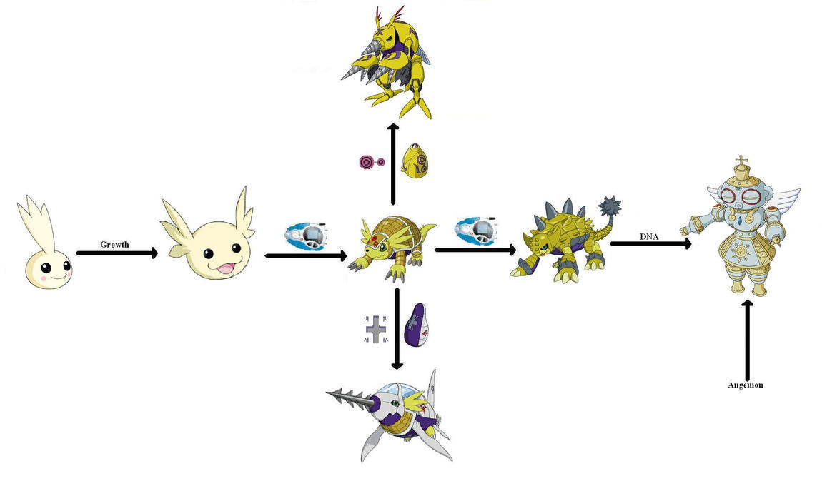 digimon master how to drop digiegg of hope