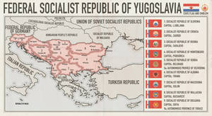 From Celovec to Carigrad - A Greater Yugoslavia by HouseOfHesse