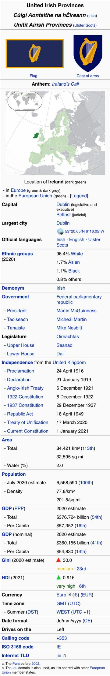 United Irish Provinces Info-Box by HouseOfHesse