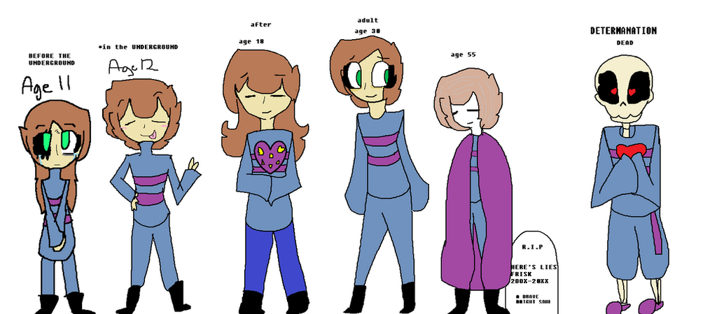 Frisk's Growth Chart by Chabela171218 on DeviantArt