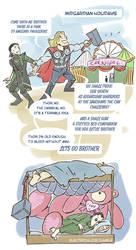 Midgardian holidays by martinacecilia