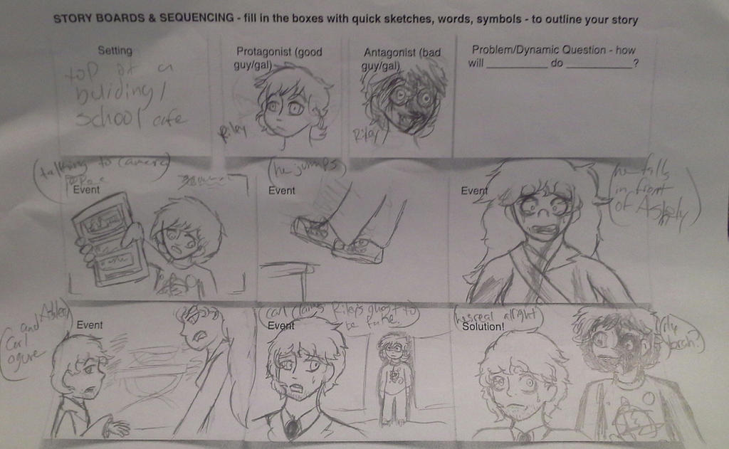 Comic Storyboard By AnimeGreek On Deviantart