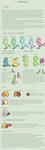 {Torimori} - Full guide, Species Info v.2 by Alisenokmice