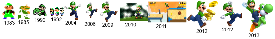 Evolution of Luigi Luigi Evolution by
