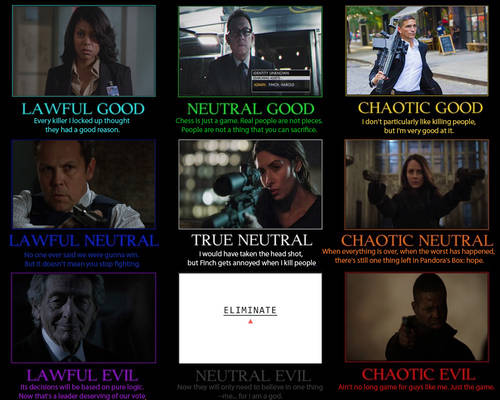Person of Interest Alignments Quotes