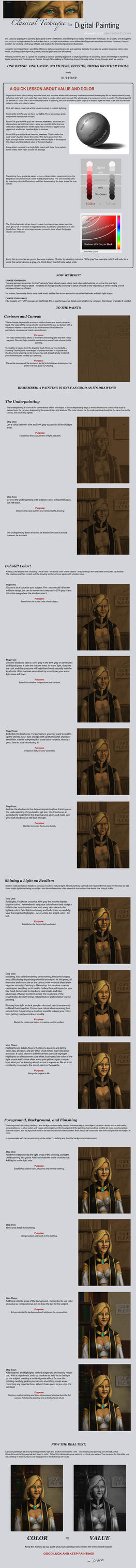 Tutorial: Classical Technique for Digital Painting by banjodi
