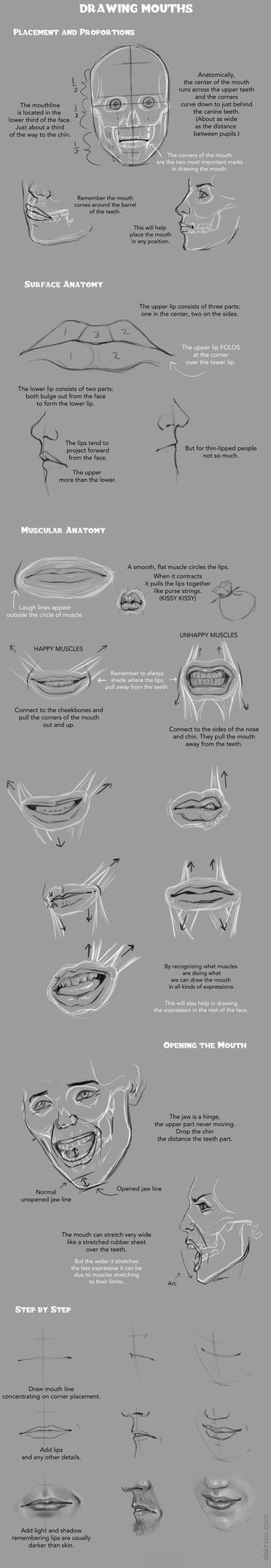 Drawing Mouths Tutorial by banjodi
