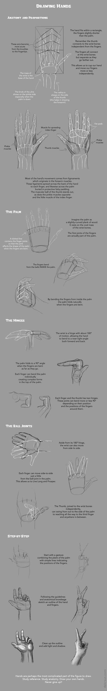 Drawing Hands Tutorial by banjodi