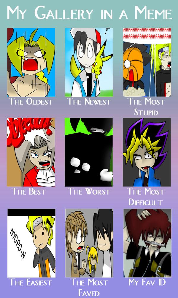 TrebleChibi's Gallery Meme by DukeStewart