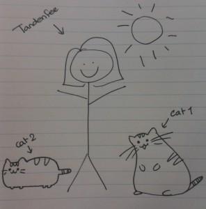 Tandenfee's Profile Picture