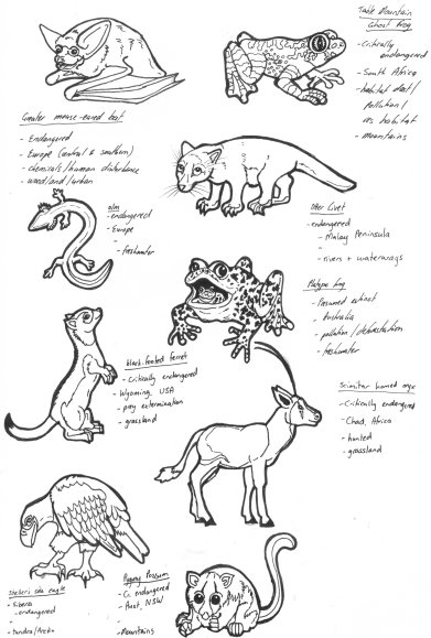 Endangered Animals part 4 by lemurkat on DeviantArt