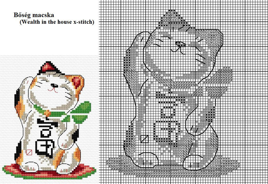 Wealth in the house x-stitch pattern by Astraan