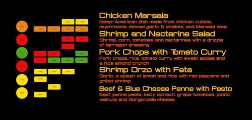 TOS Stateroom Food Synthesizer Menu by ashleytinger