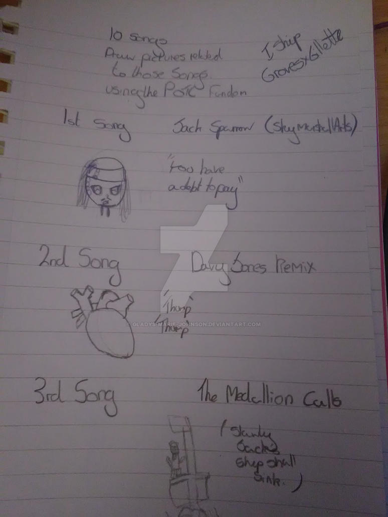 POTC-Music Meme Page:1 by Gladys-Marie-Johnson