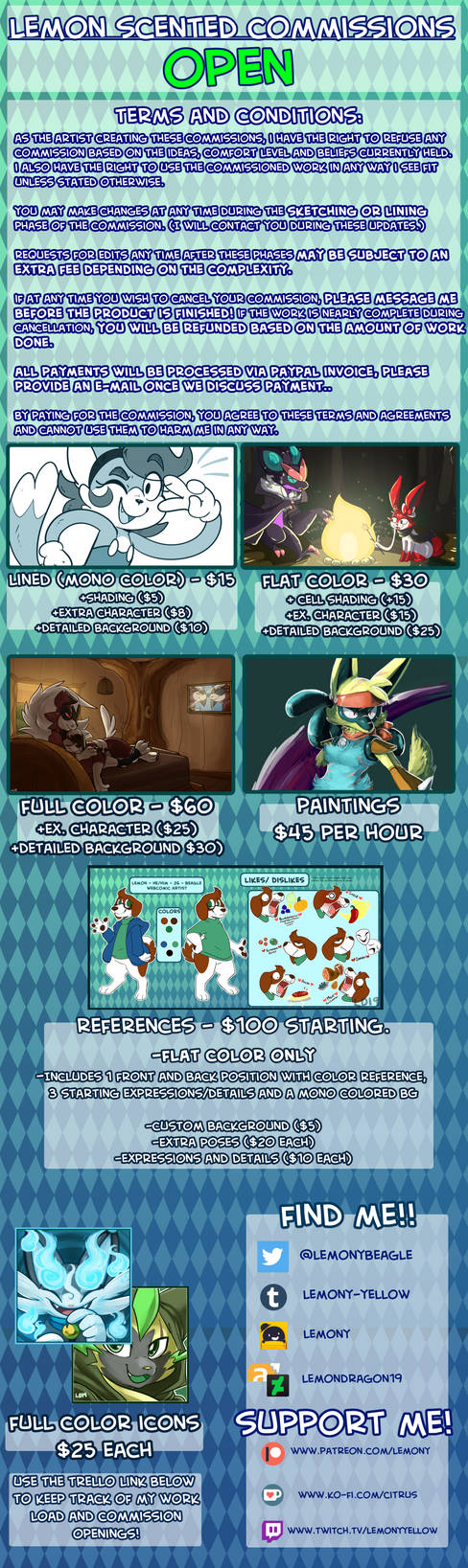Commissions Prices and Information