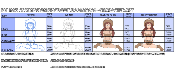 Commission Guide 2019-2020 - CHARACTER ART (upd.)