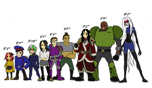 Not so very good height chart. by Mr-Culexus
