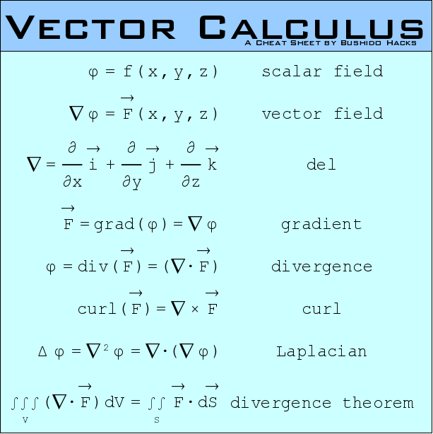 Calculus vectors