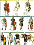 Roman Army Evolution Part 1
