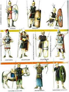 Roman Army Evolution Part 2