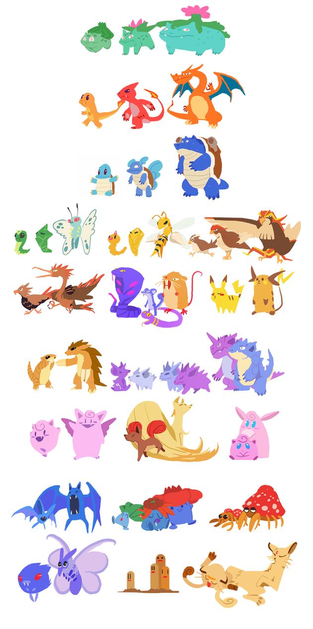 Blind Pokemon Challenge first batch by Art-Calavera