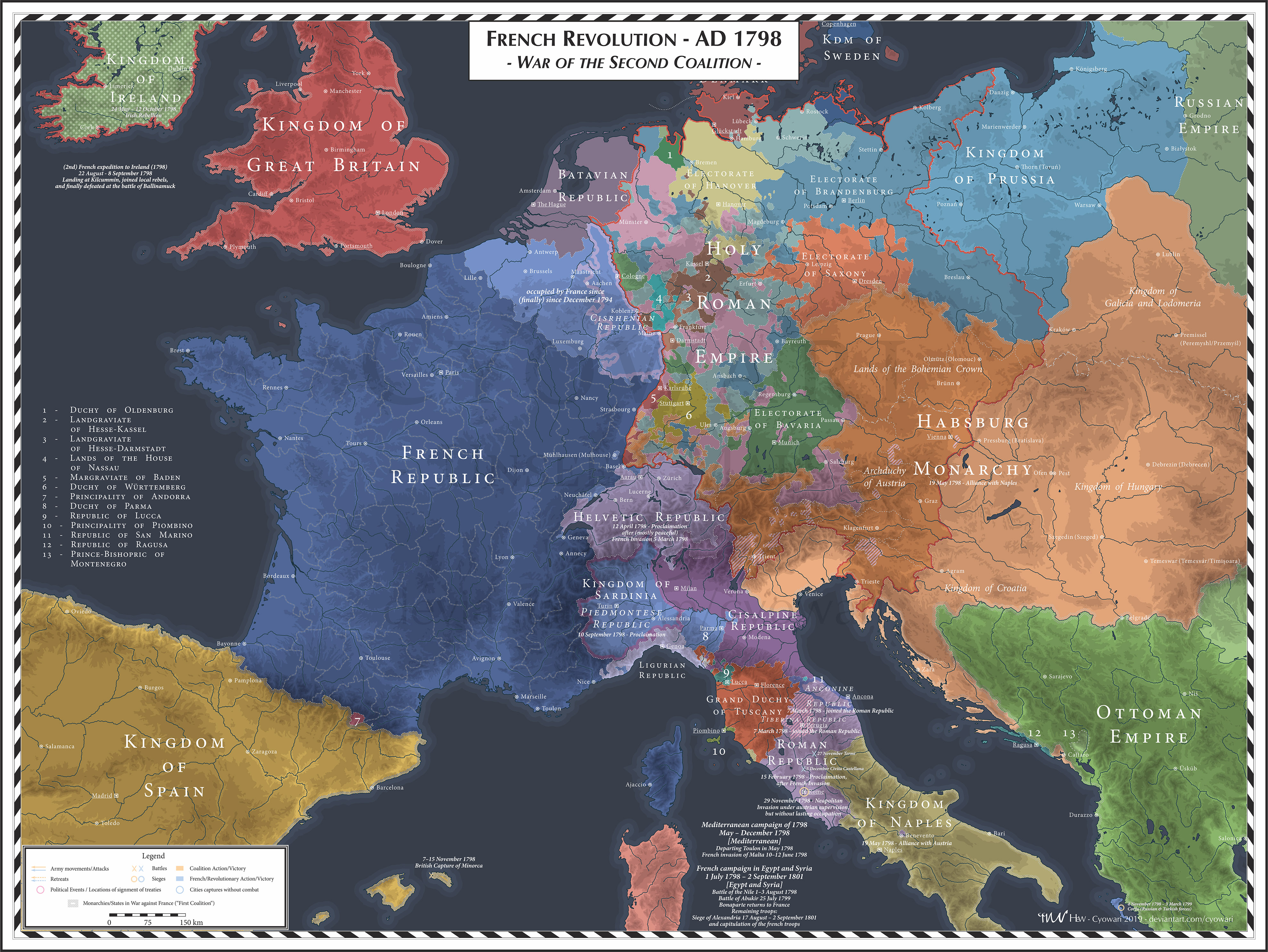 French Revolution - 1798 - Second Coalition