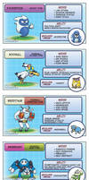 Dorkly - If Websites Were Pokemon