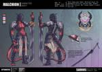 -- Character Sheet -- Malchion