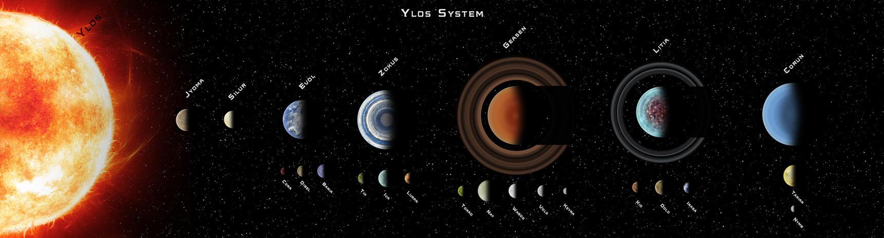 Ylos System by SalesWorlds