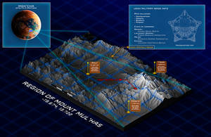 Starfinder - Mission in Mok'cha