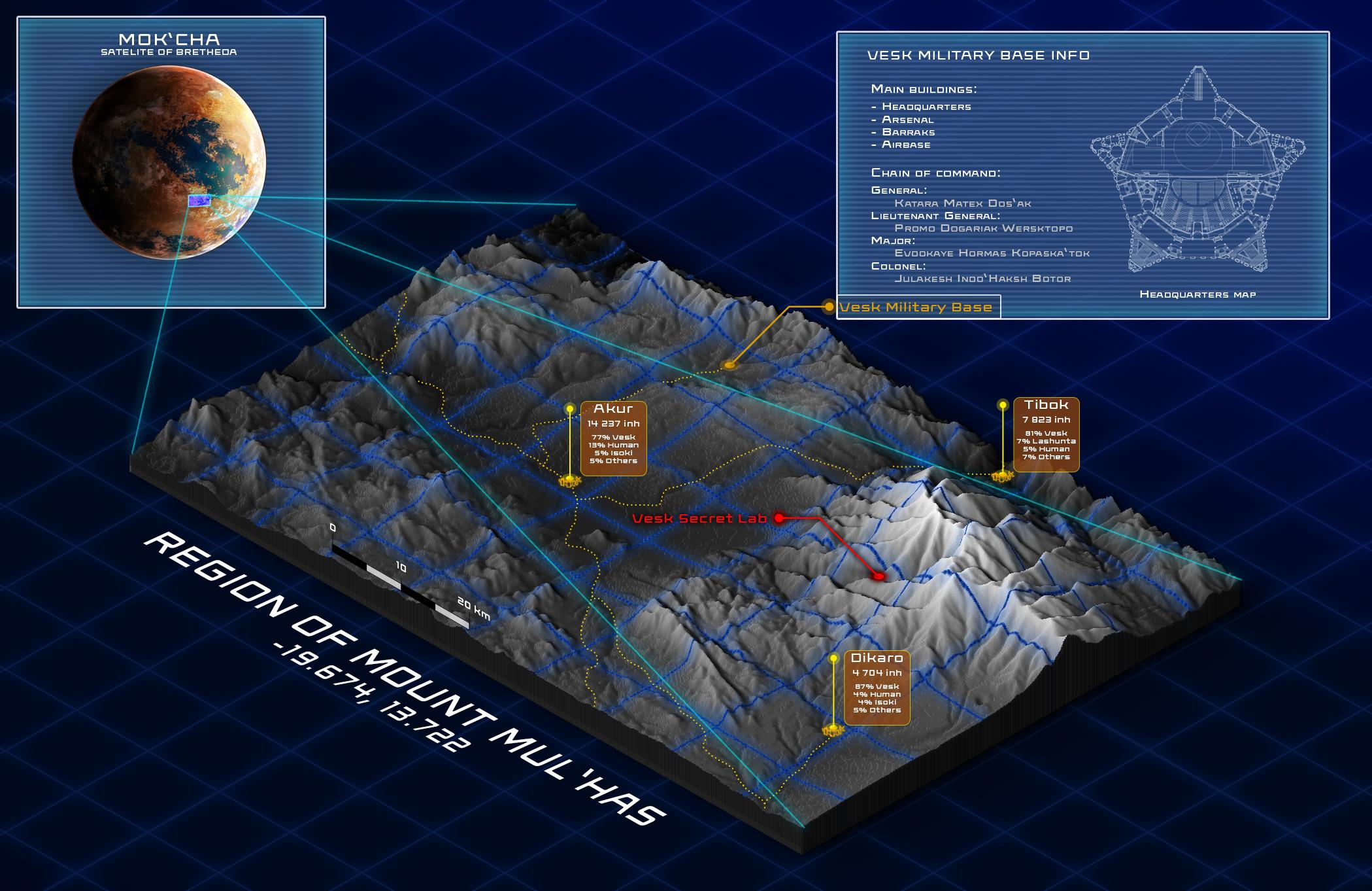 Starfinder - Mission in Mok'cha by SalesWorlds