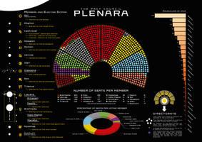 Starfinder Plenara - Infographic