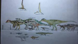 Wessex formation biota by paleosir