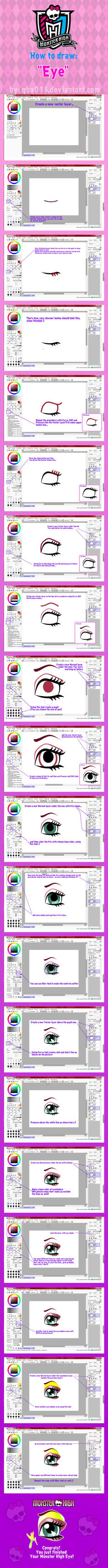 MH style Eyes in SAI tutorial by Qba016