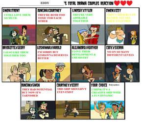 Total Drama Couples Meme by MegaMovieMonday