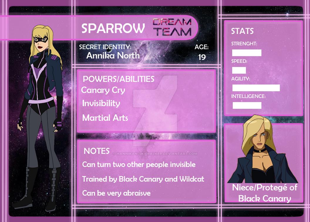 Dream Team App: Sparrow by Hannikan-Skywalker