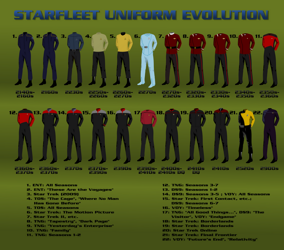 Starfleet Uniform Evolution by jonizaak on DeviantArt