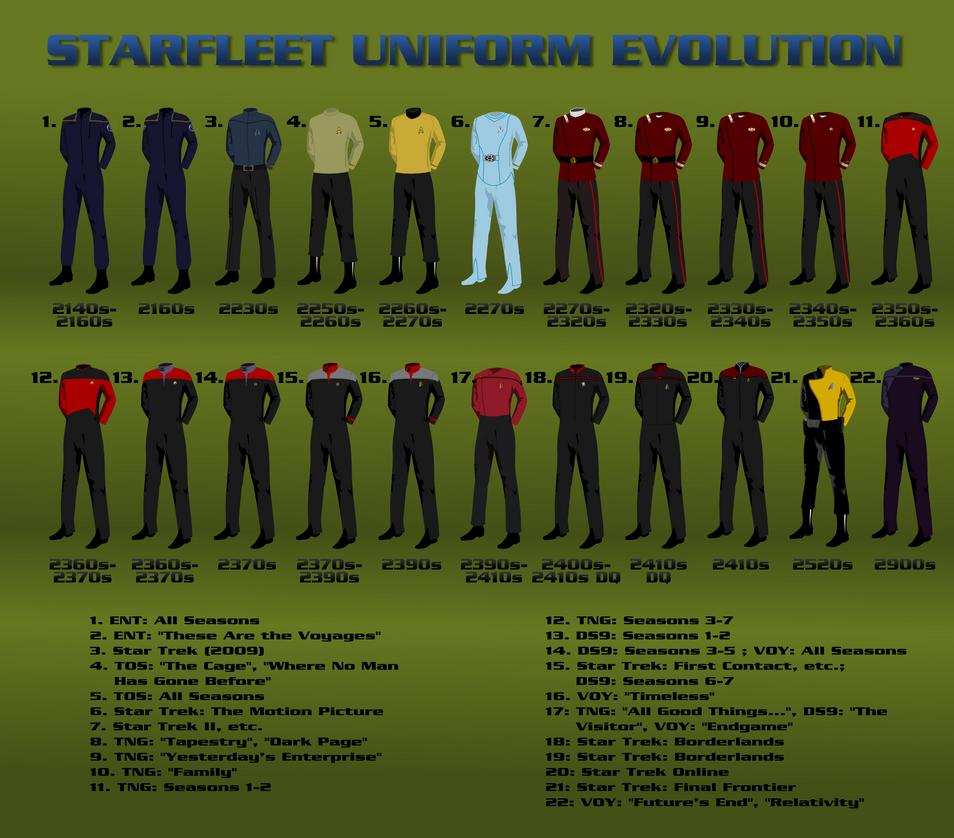 Starfleet Uniform Evolution by jonizaak on DeviantArt