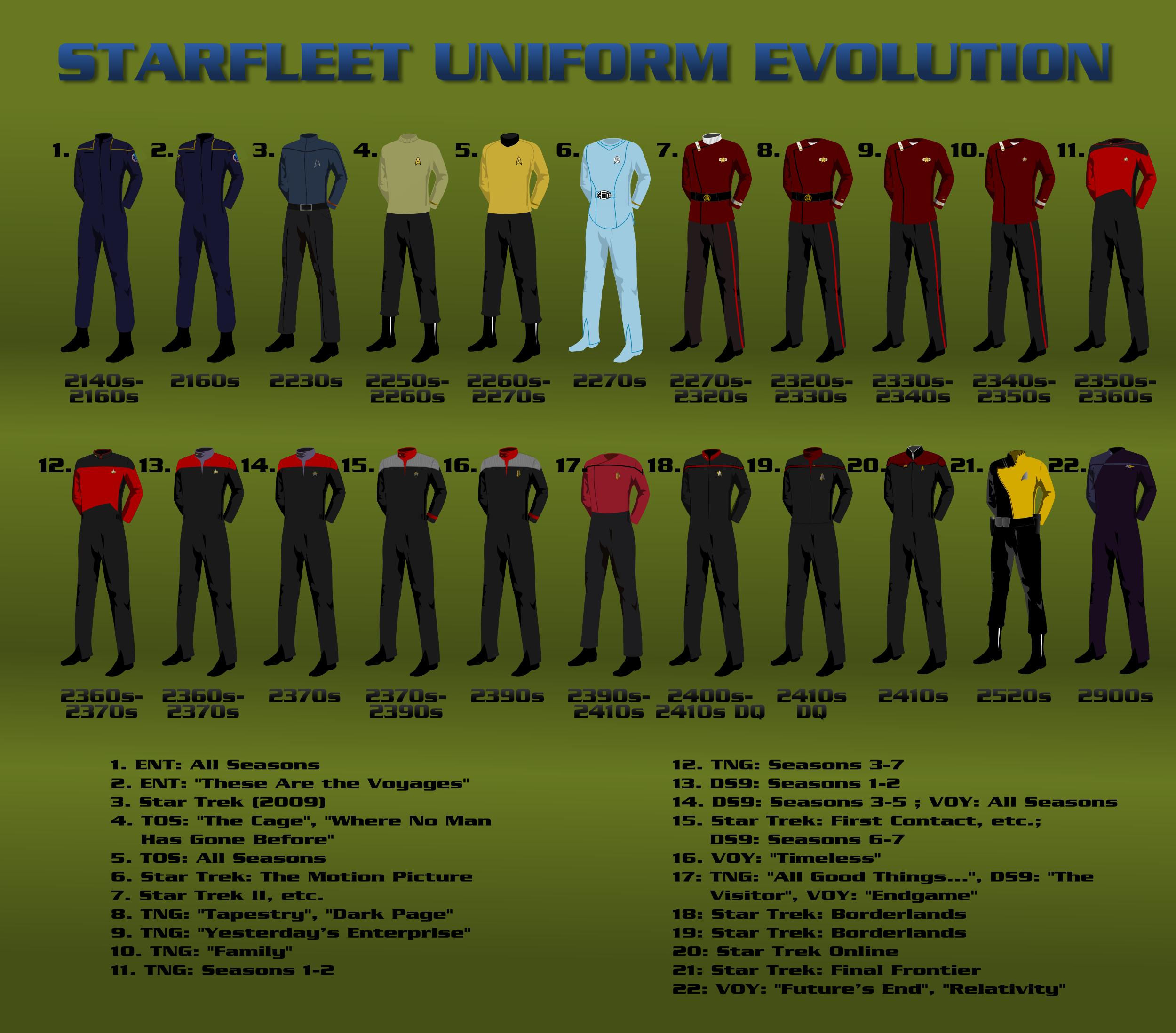 Starfleet Uniform Color 119