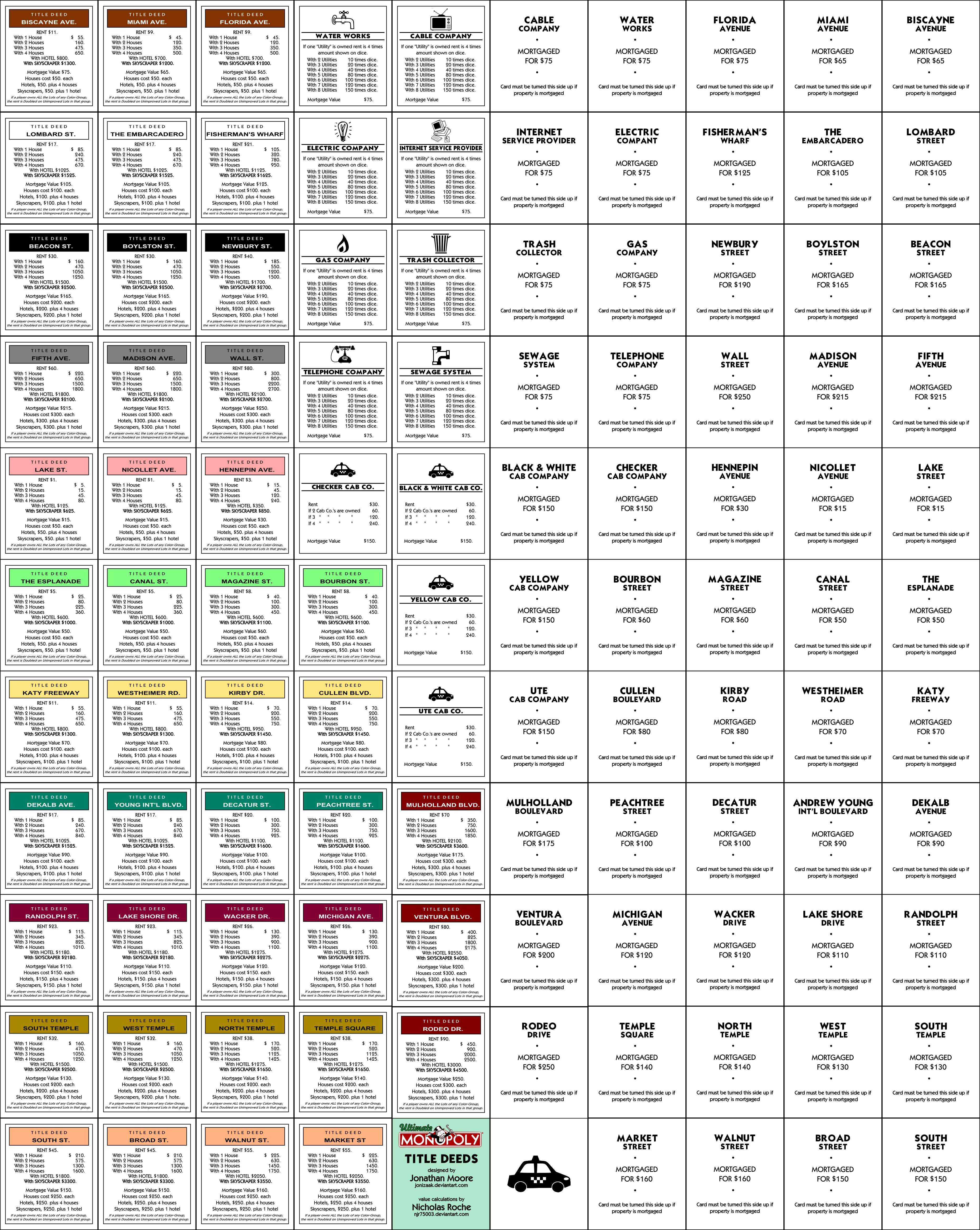 Monopoly Property Cards  Monopolization    Monopoly