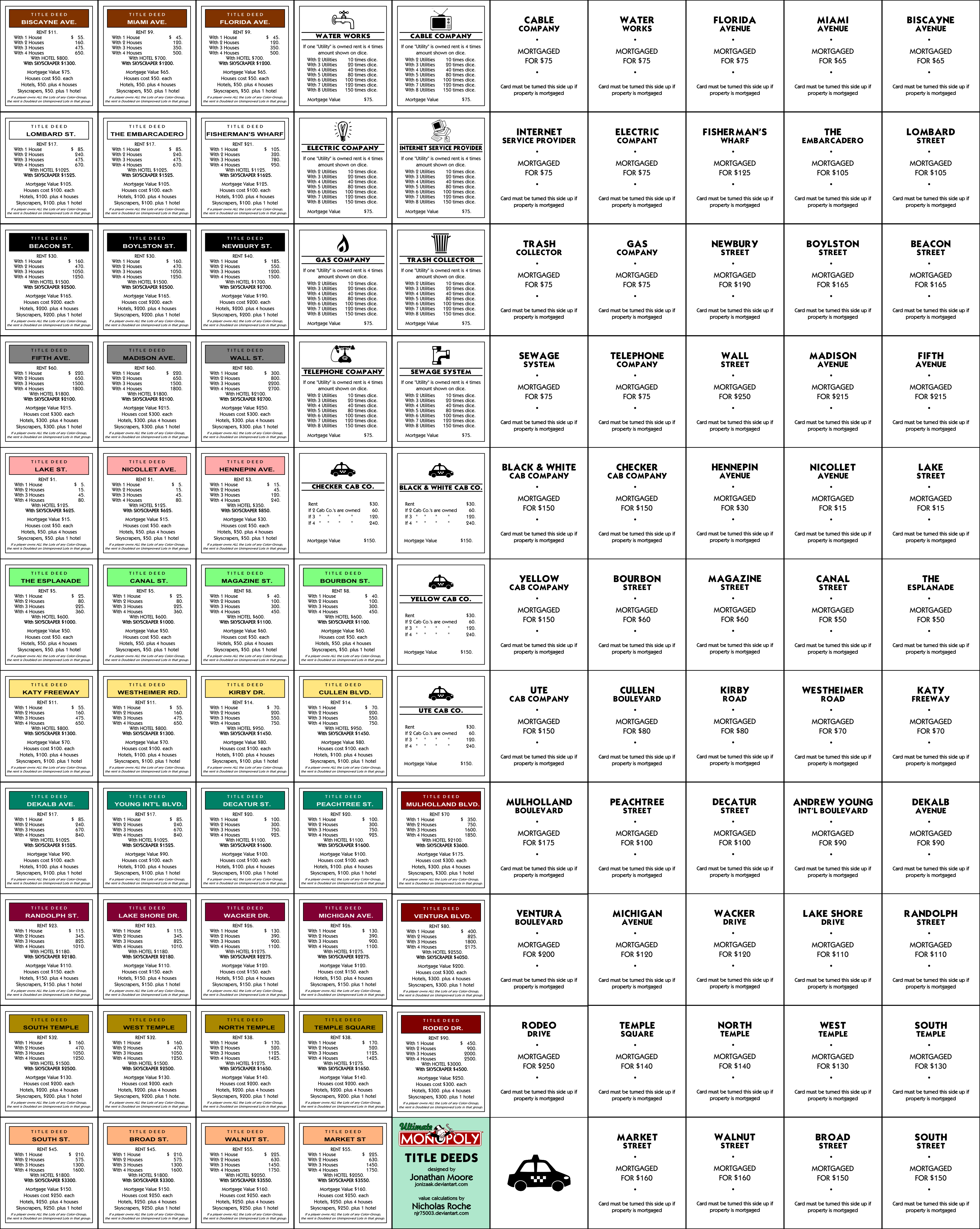 Ultimate Monopoly Title Deeds by jonizaak on DeviantArt For Chance Card Template